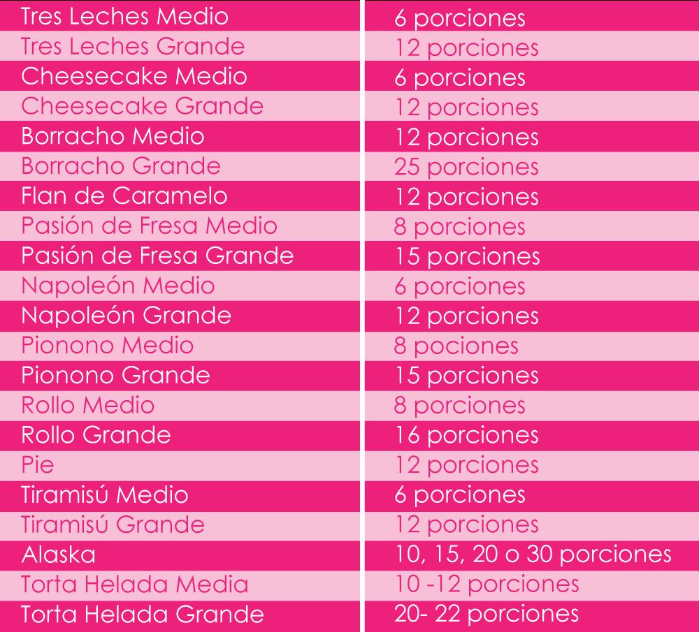 Lista de porciones de pudines